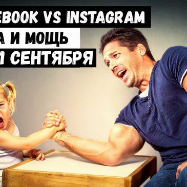 Сила и Мощь. Настройка рекламы Facebook, Instagram. 9-11 сентября